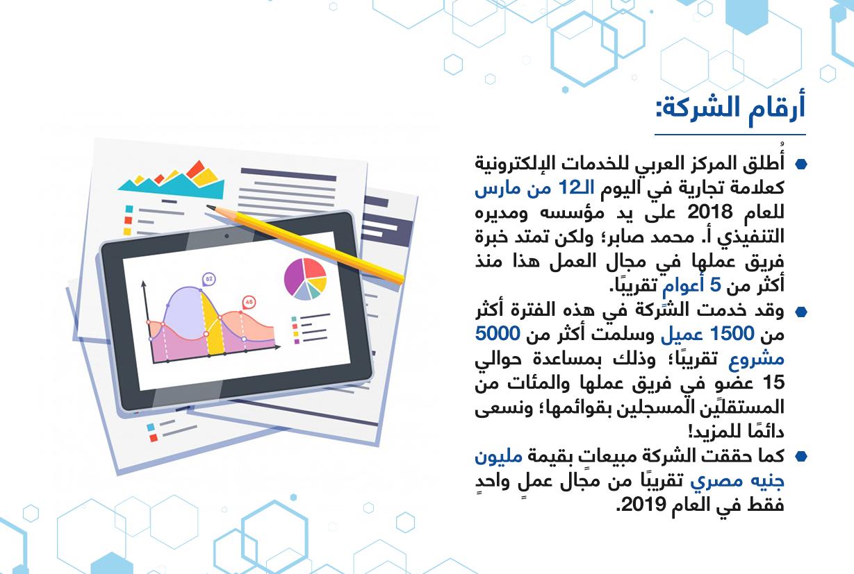 إحصائيات شركة المركز العربي للخدمات الإلكترونية - ACFE-S