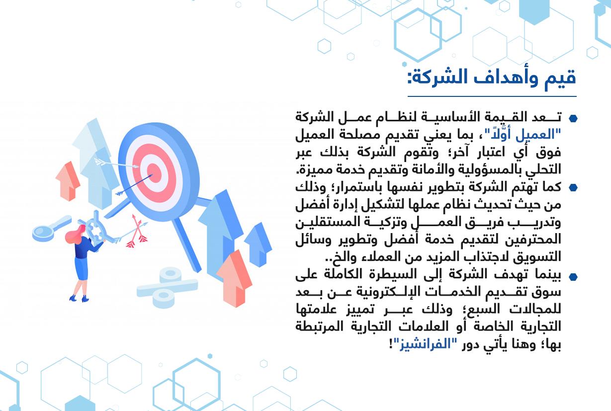 قيم وأهداف شركة المركز العربي للخدمات الإلكترونية - ACFE-S