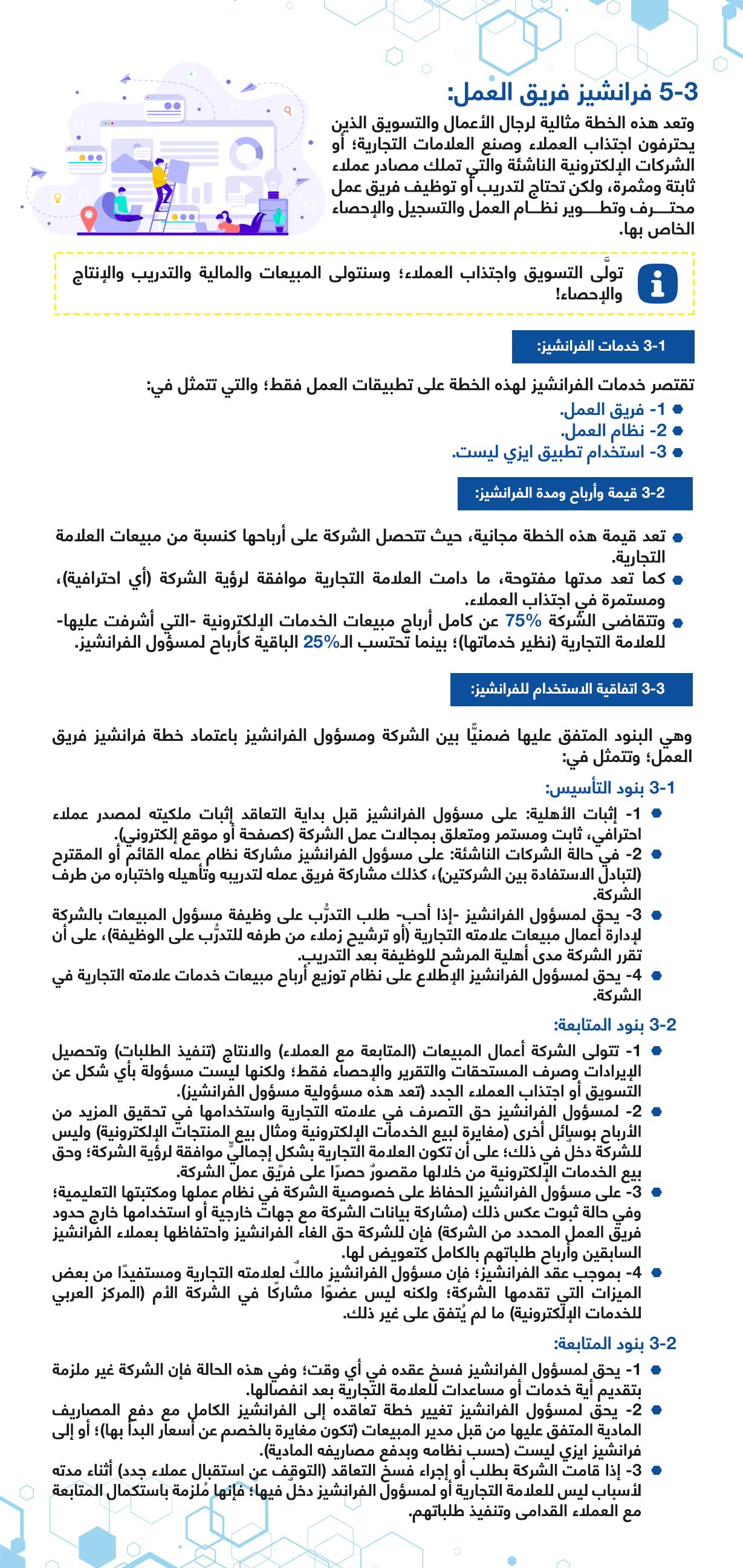 خطة فرانشيز فريق العمل بالمركز العربي للخدمات الإلكترونية - ACFE-S