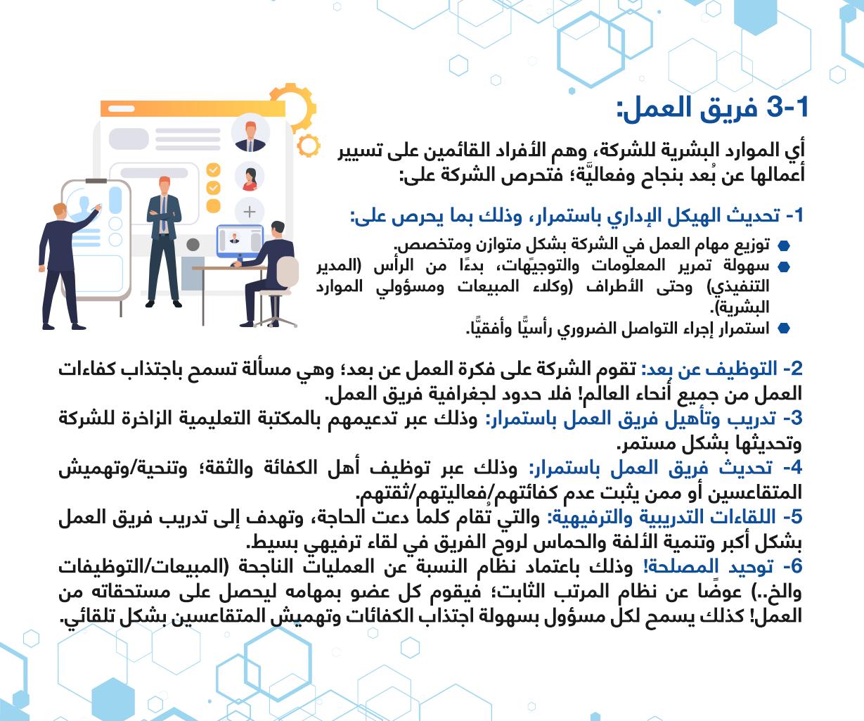 فريق العمل بفرانشيز المركز العربي للخدمات الإلكترونية - ACFE-S