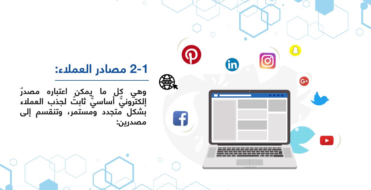 مصادر العملاء بفرانشيز المركز العربي للخدمات الإلكترونية - ACFE-S