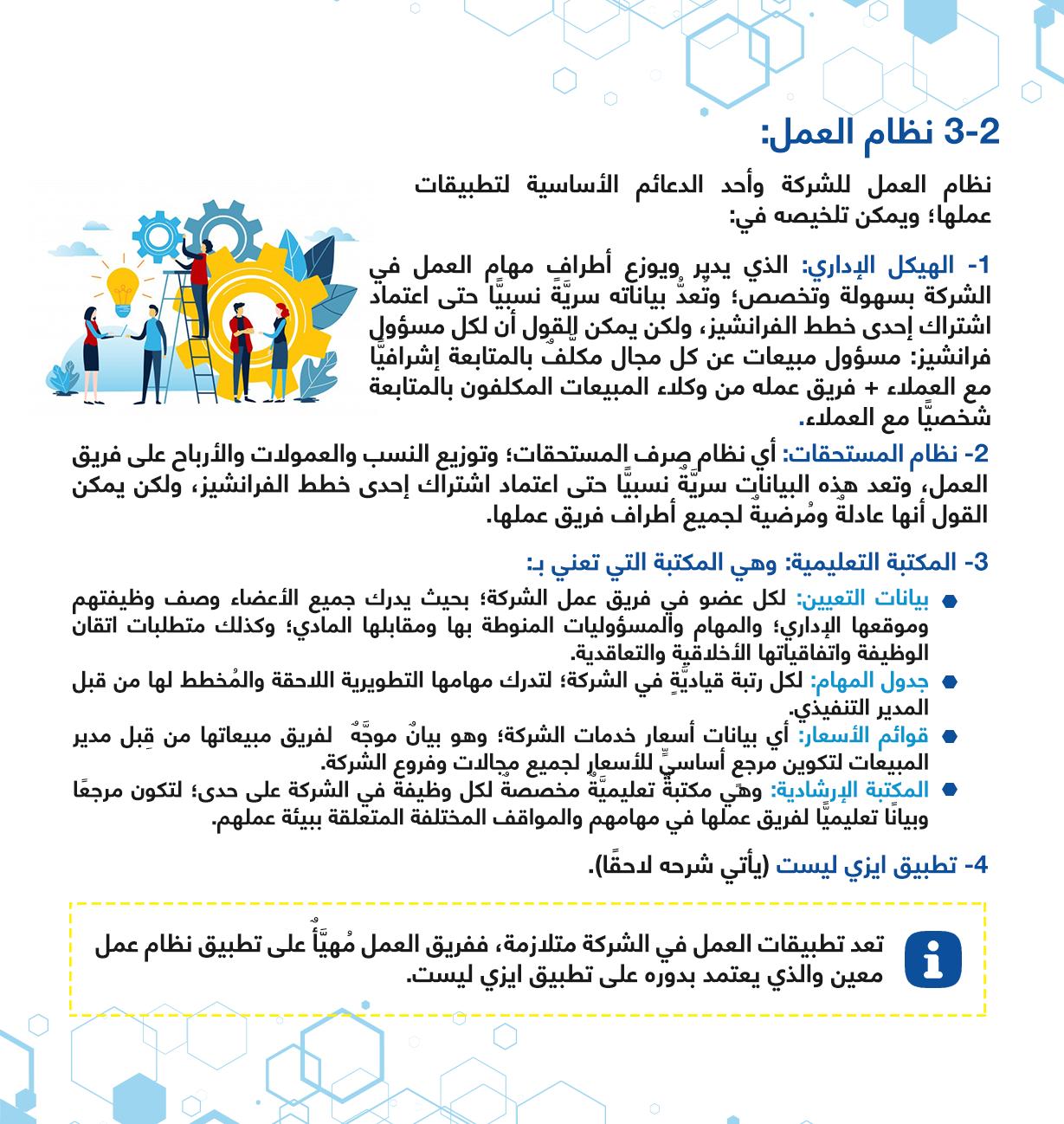 نظام العمل بفرانشيز المركز العربي للخدمات الإلكترونية - ACFE-S