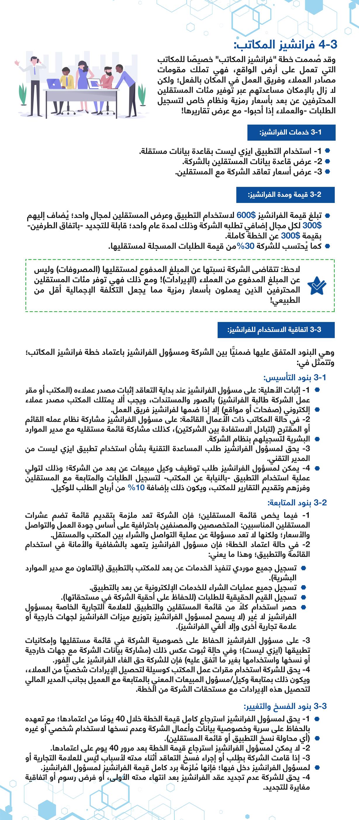 خطة فرانشيز المكاتب بالمركز العربي للخدمات الإلكترونية - ACFE-S