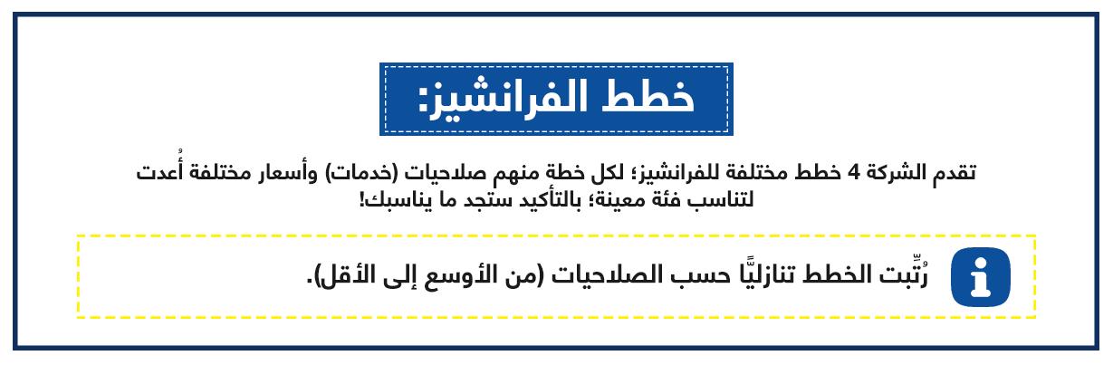 خطط الفرانشيز بالمركز العربي للخدمات الإلكترونية - ACFE-S