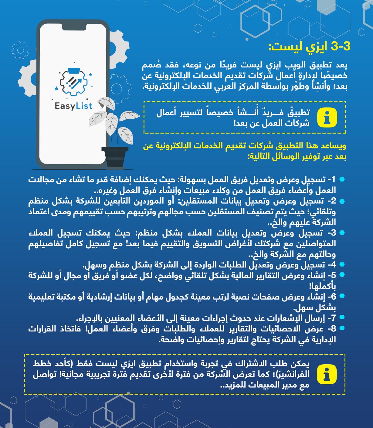 EASY LIST - المركز العربي للخدمات الإلكترونية
