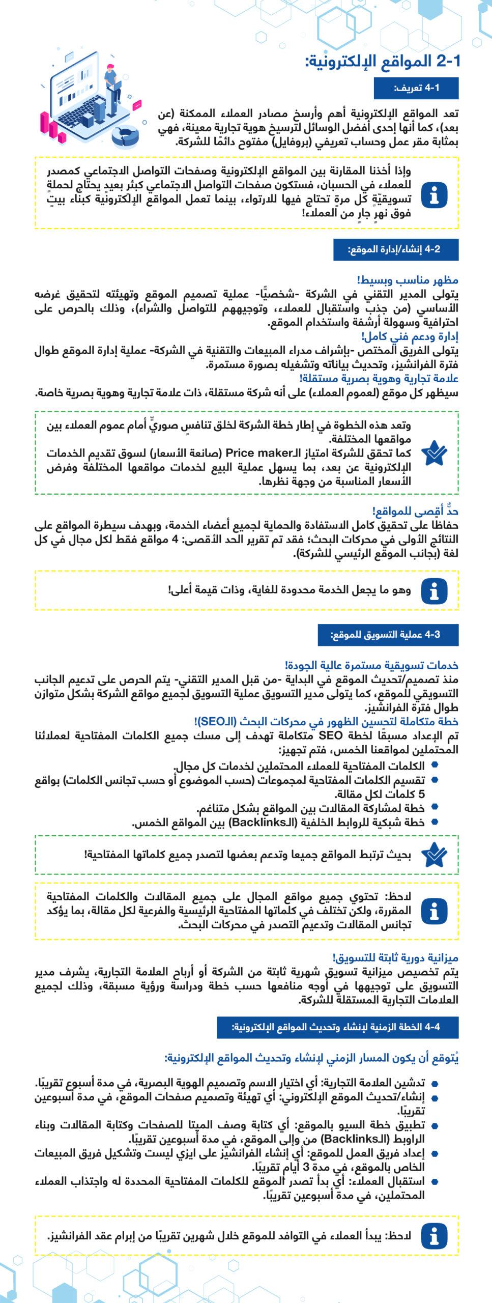 المواقع الإلكترونية كمصدر عملاء بفرانشيز الاستثمار بـ المركز العربي للخدمات الإلكترونية - ACFE-S