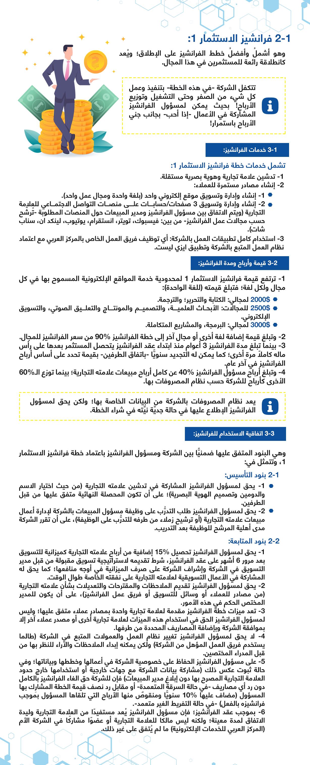 خطة فرانشيز الاستثمار 1 بالمركز العربي للخدمات الإلكترونية