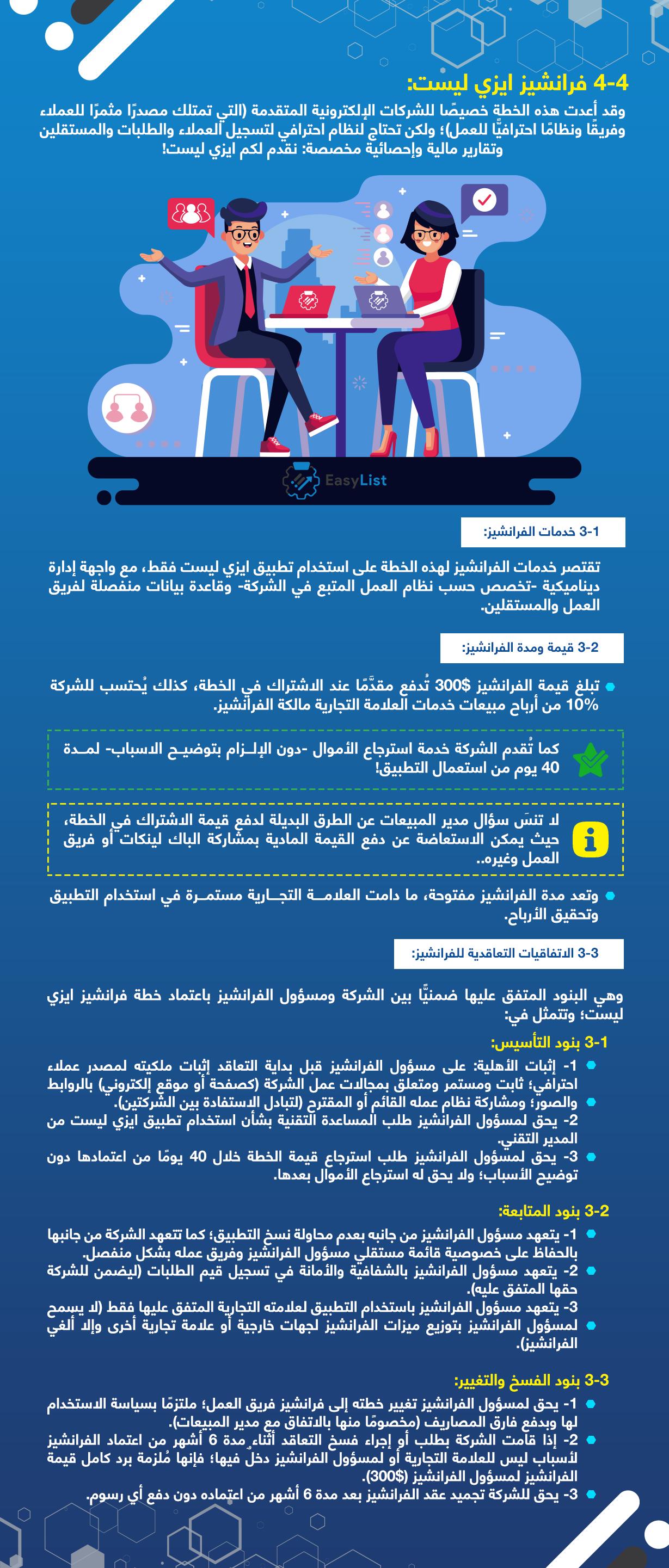خطة فرانشيز ايزي ليست بالمركز العربي للخدمات الإلكترونية - ACFE-S