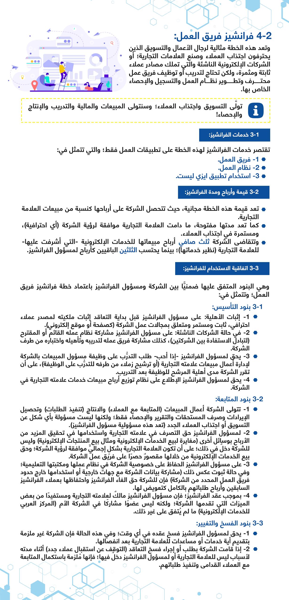 خطة فرانشيز فريق العمل بالمركز العربي للخدمات الإلكترونية
