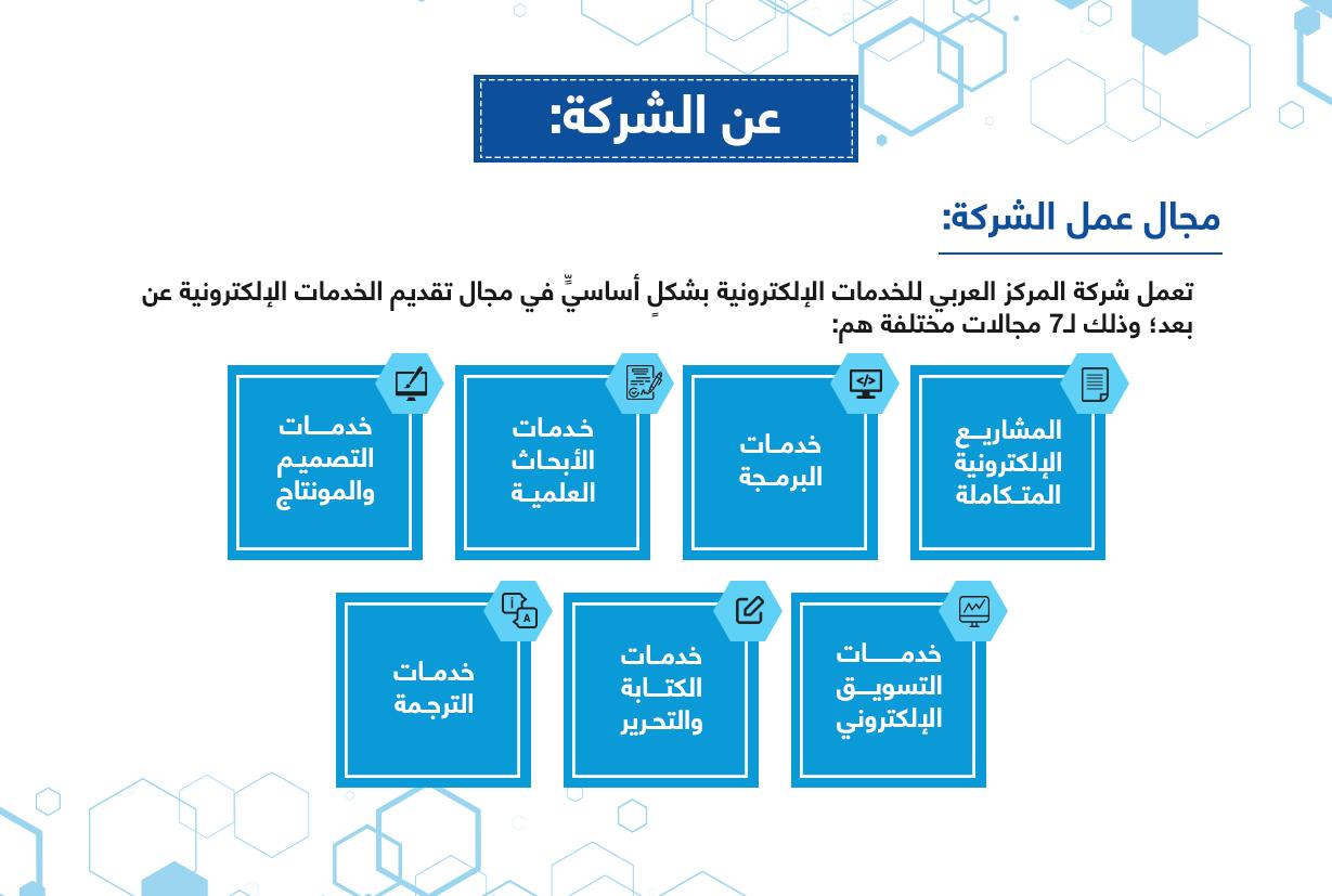 عن الشركة ومجالات عمل المركز العربي للخدمات الإلكترونية
