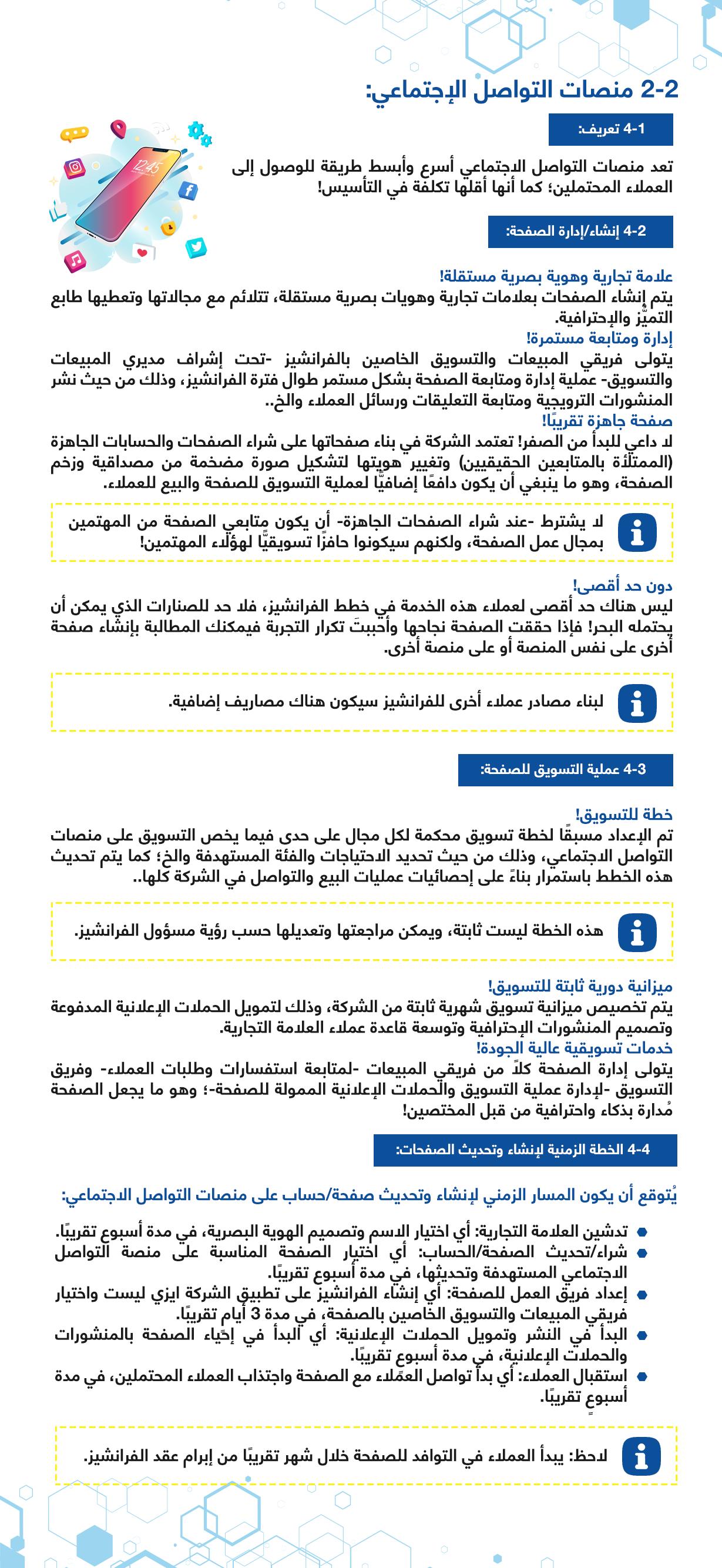منصات التواصل الاجتماعي كمصدر للعملاء بفرانشيز الاستثمار بـ المركز العربي للخدمات الإلكترونية - ACFE-S
